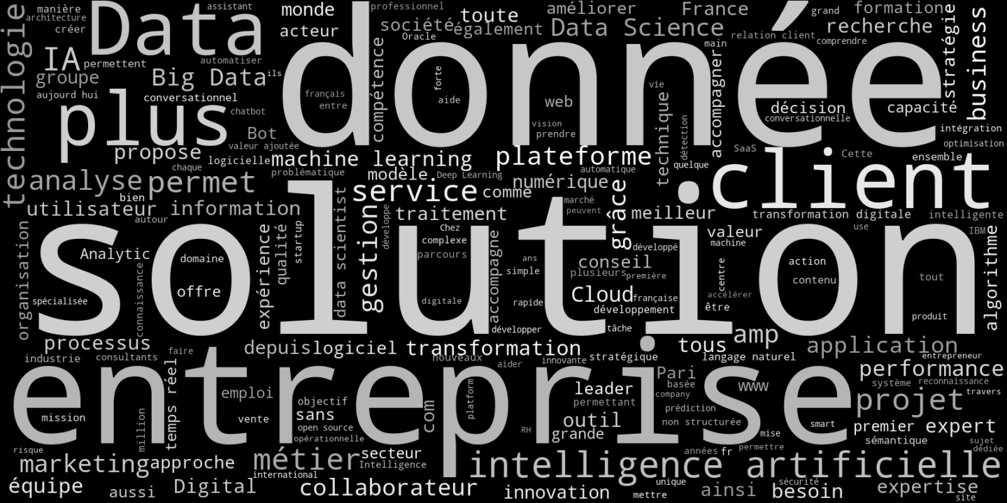 AI Paris 2019 word cloud